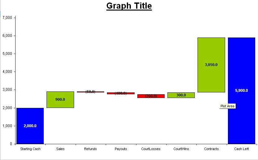 excel pareto chart. pareto chart excel repair